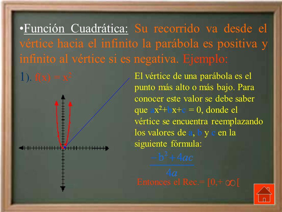 Función Cuadrática: Su recorrido va desde el vértice hacia el infinito la parábola es positiva y infinito al vértice si es negativa. Ejemplo: