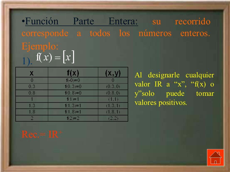 Función Parte Entera: su recorrido corresponde a todos los números enteros. Ejemplo: