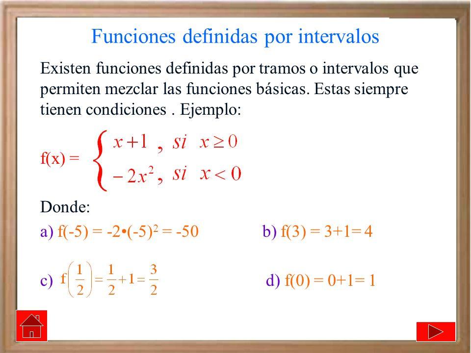 Funciones definidas por intervalos