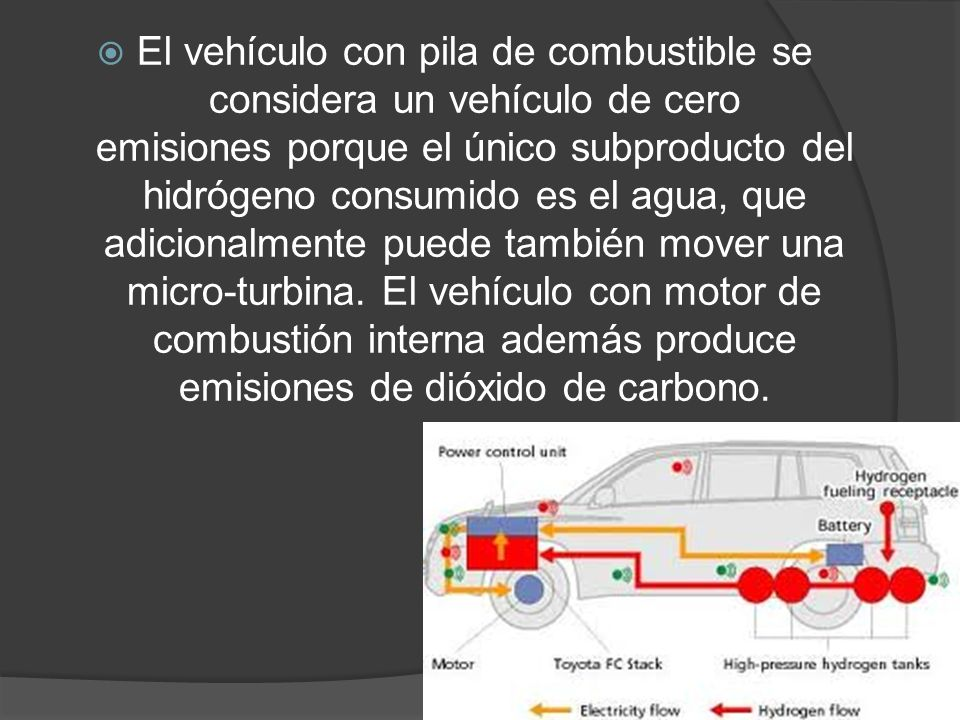 El vehículo con pila de combustible se considera un vehículo de cero emisiones porque el único subproducto del hidrógeno consumido es el agua, que adicionalmente puede también mover una micro-turbina.