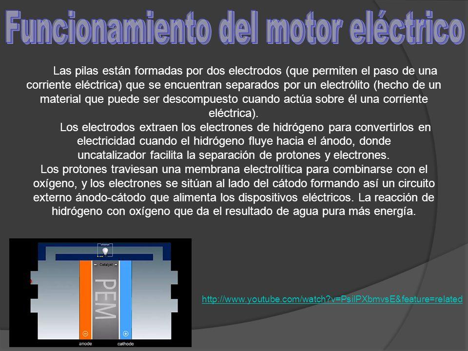 Funcionamiento del motor eléctrico