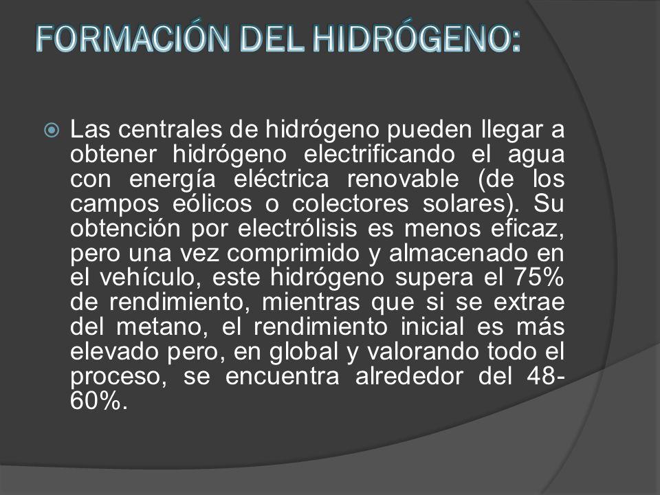 FORMACIÓN DEL HIDRÓGENO: