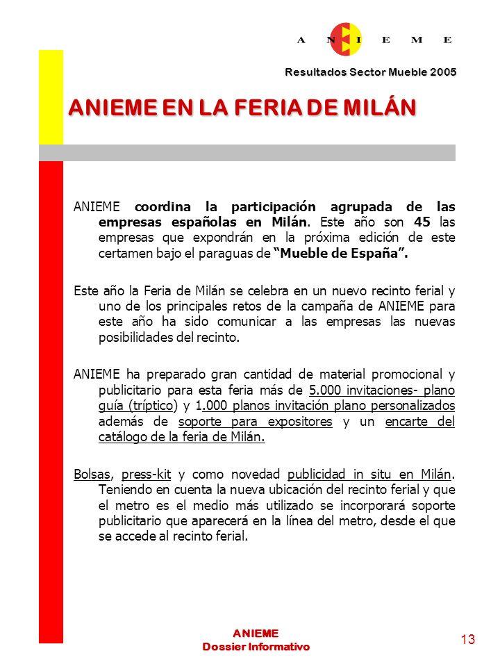 ANIEME EN LA FERIA DE MILÁN