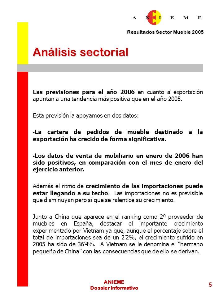 Análisis sectorial Las previsiones para el año 2006 en cuanto a exportación apuntan a una tendencia más positiva que en el año 2005.