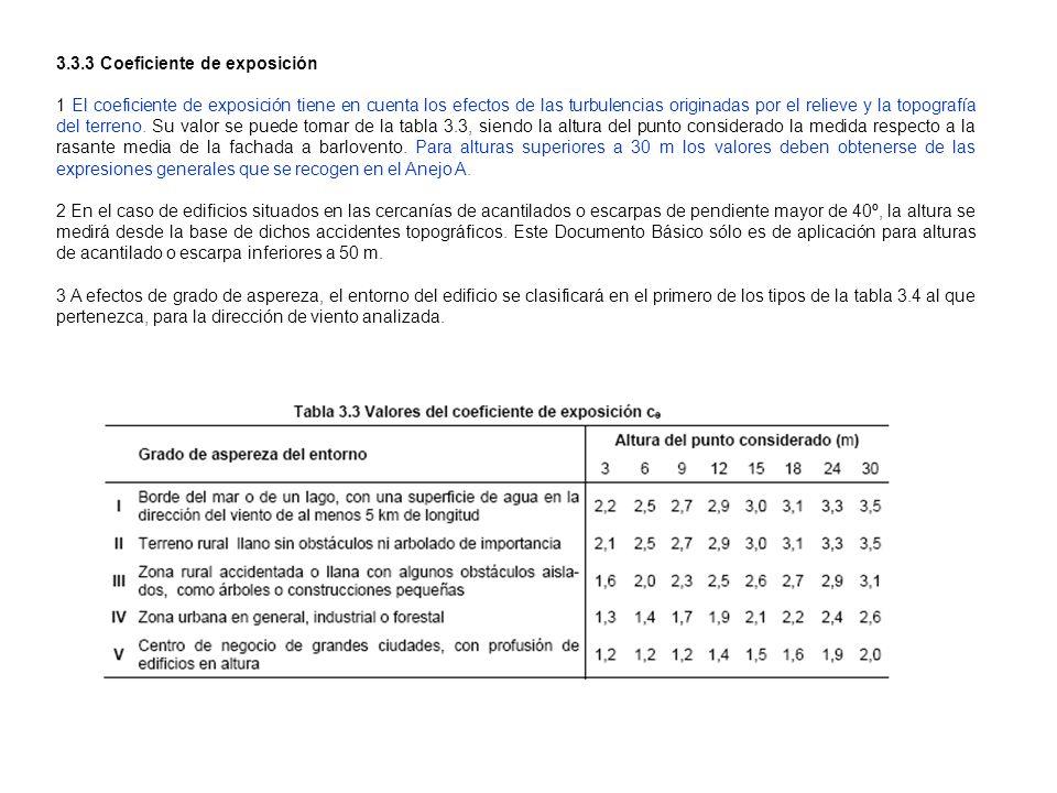 3.3.3 Coeficiente de exposición