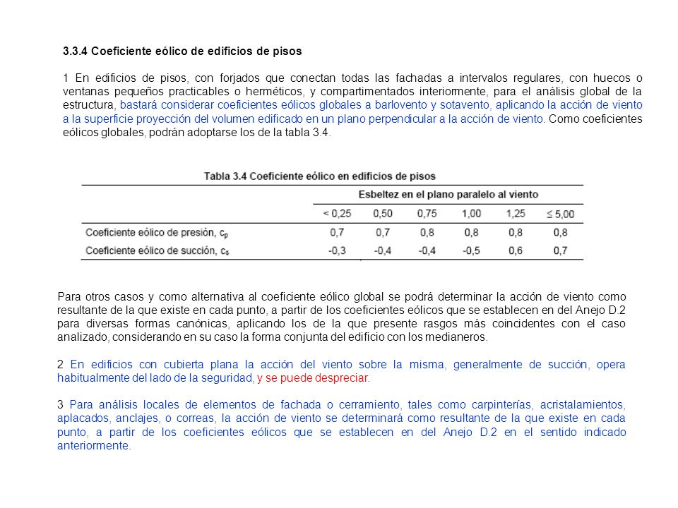 3.3.4 Coeficiente eólico de edificios de pisos