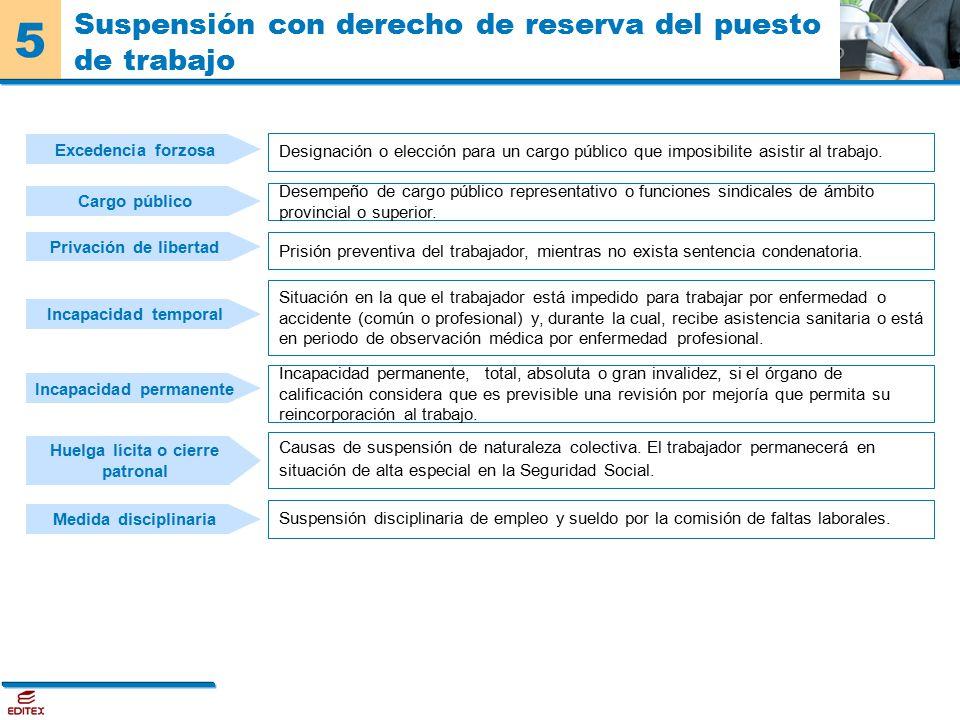 Modificación, suspensión y extinción del contrato de trabajo - ppt ...