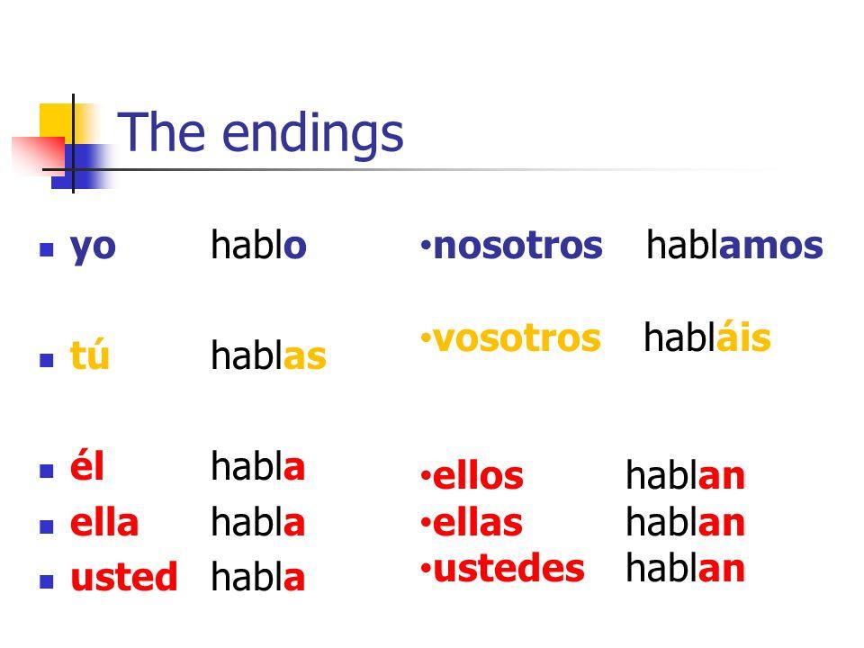 The endings yo hablo tú hablas él habla ella habla usted habla