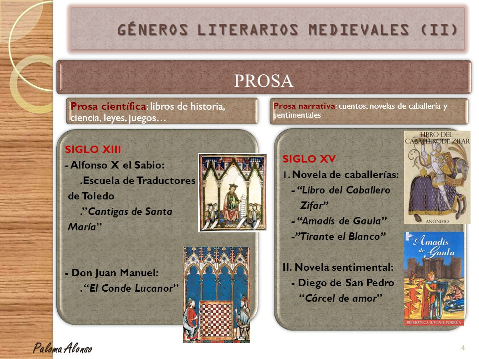 LITERATURA MEDIEVAL Paloma Alonso. - ppt video online