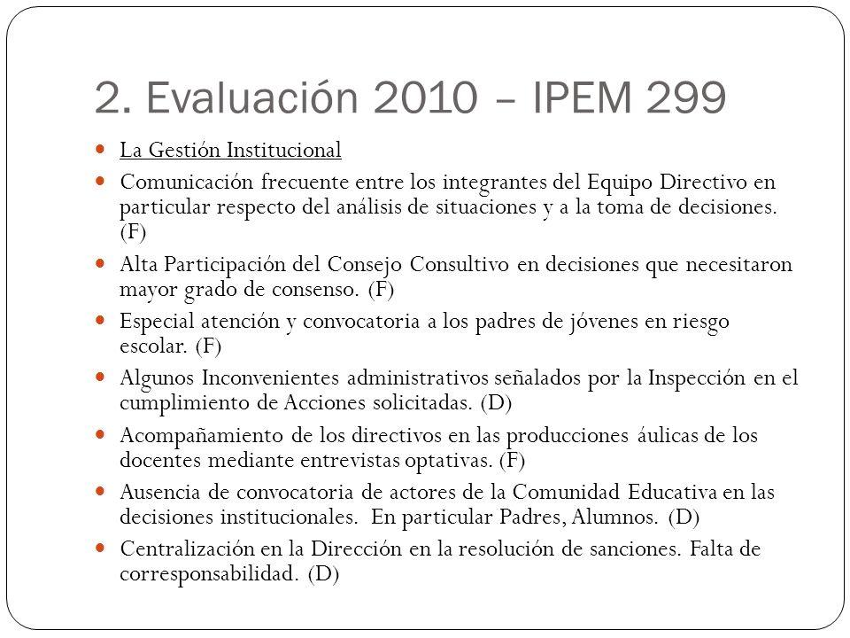 2. Evaluación 2010 – IPEM 299 La Gestión Institucional