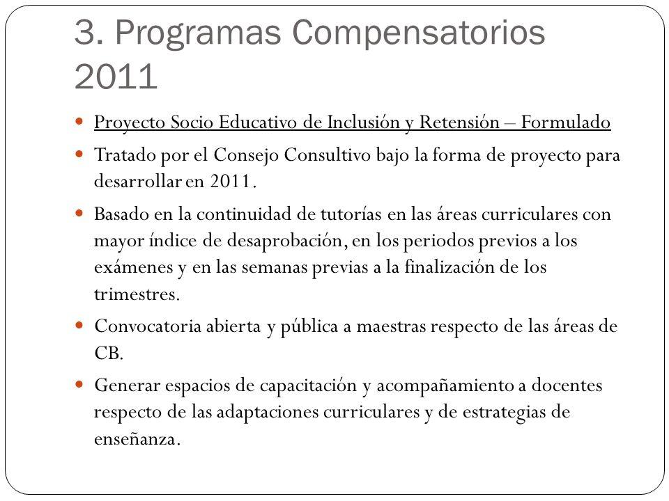 3. Programas Compensatorios 2011