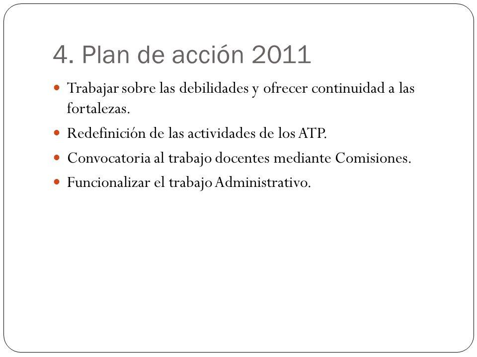 4. Plan de acción 2011 Trabajar sobre las debilidades y ofrecer continuidad a las fortalezas. Redefinición de las actividades de los ATP.