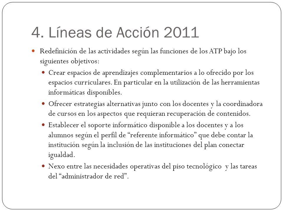 4. Líneas de Acción 2011Redefinición de las actividades según las funciones de los ATP bajo los siguientes objetivos: