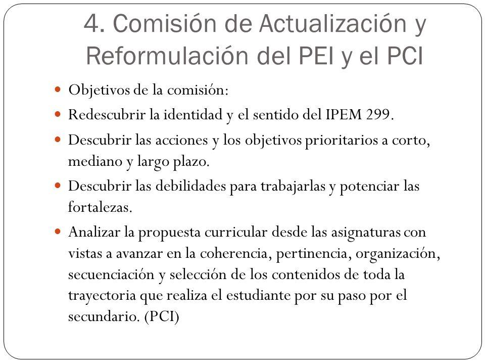 4. Comisión de Actualización y Reformulación del PEI y el PCI