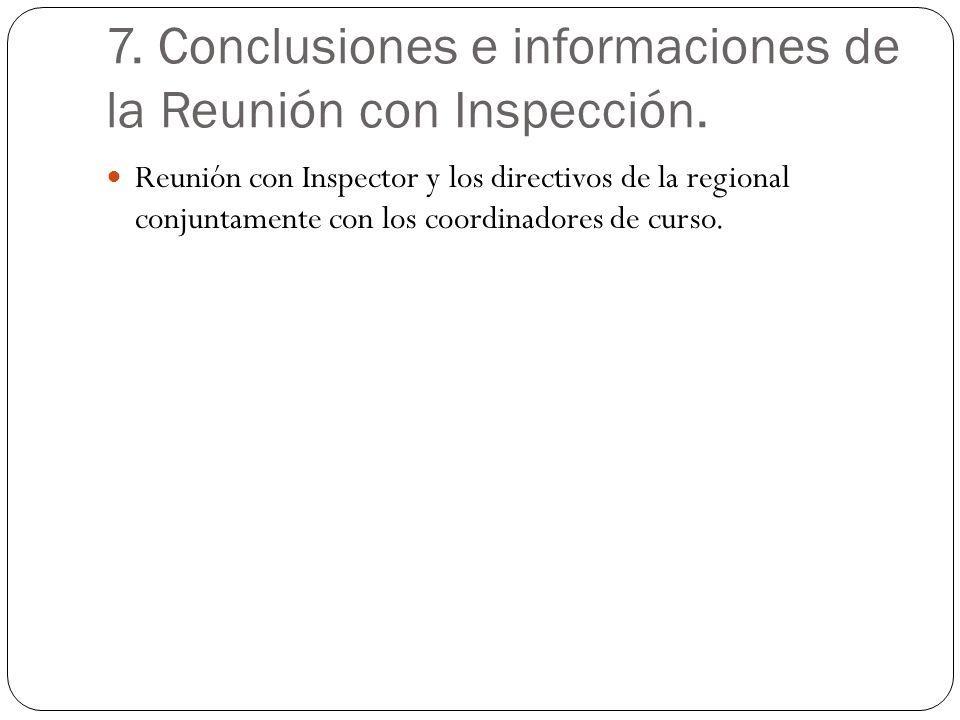 7. Conclusiones e informaciones de la Reunión con Inspección.
