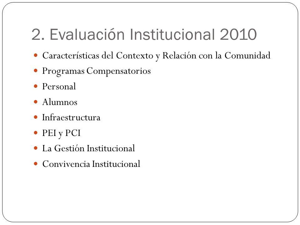2. Evaluación Institucional 2010