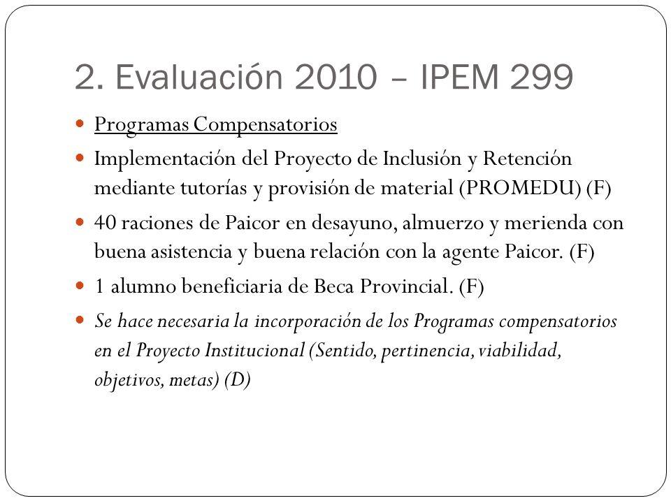 2. Evaluación 2010 – IPEM 299 Programas Compensatorios