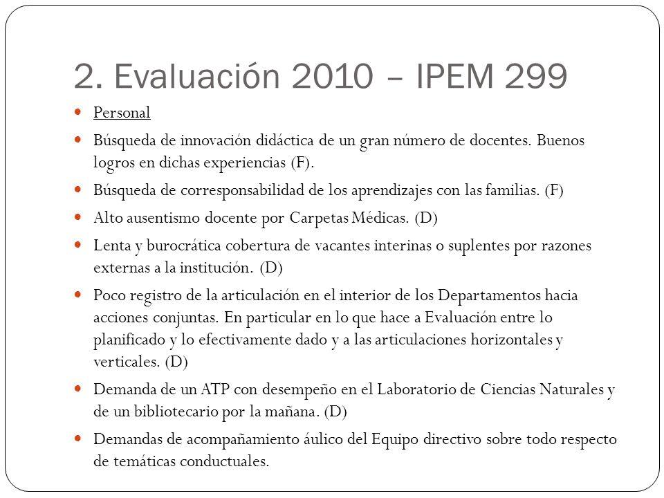2. Evaluación 2010 – IPEM 299 Personal