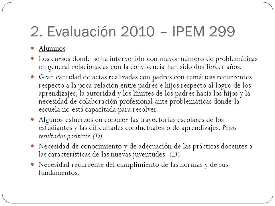 2. Evaluación 2010 – IPEM 299 Alumnos