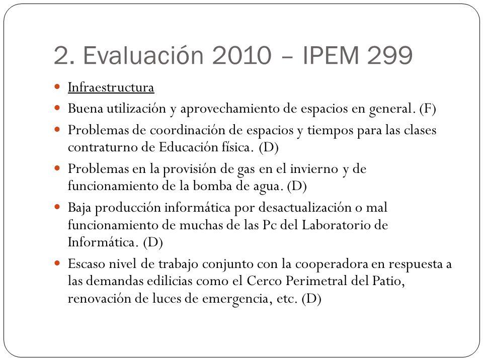 2. Evaluación 2010 – IPEM 299 Infraestructura