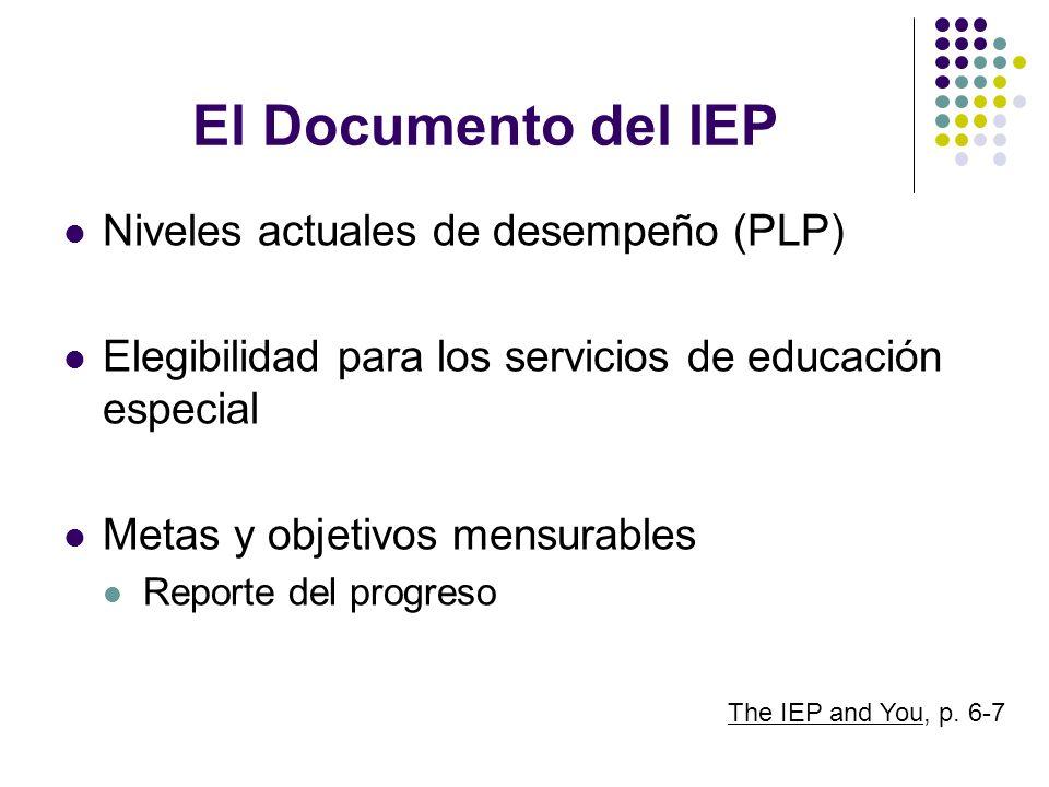 El Documento del IEP Niveles actuales de desempeño (PLP)