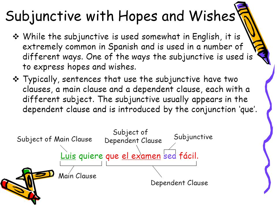 Subjunctive with Hopes and Wishes