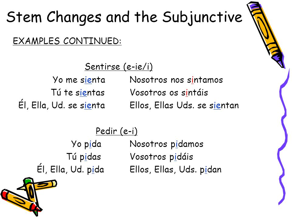Stem Changes and the Subjunctive