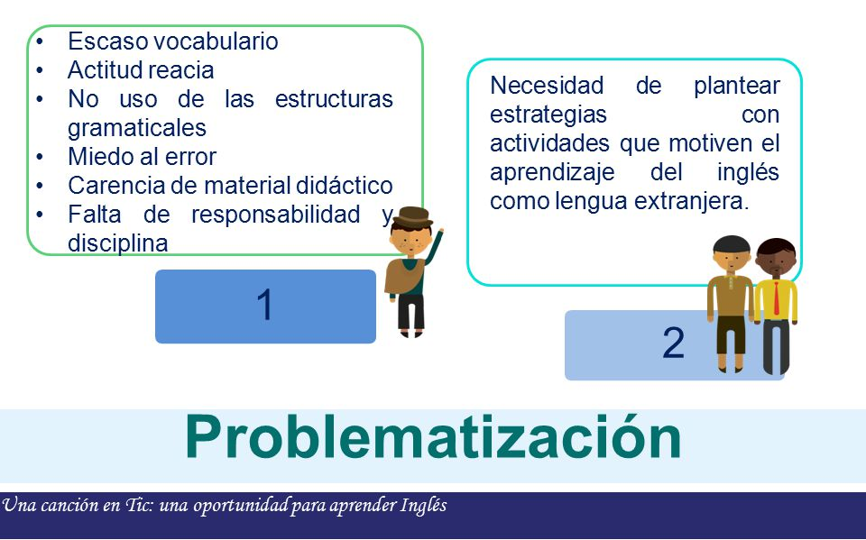 Problematización 1 2 Escaso vocabulario Actitud reacia