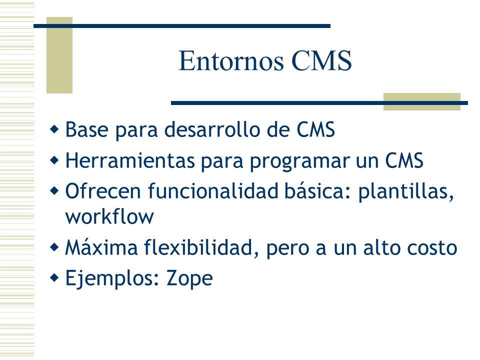 Entornos CMS Base para desarrollo de CMS