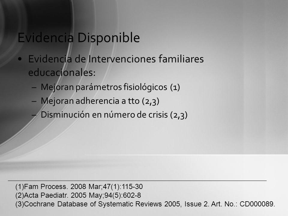 Evidencia Disponible Evidencia de Intervenciones familiares educacionales: Mejoran parámetros fisiológicos (1)