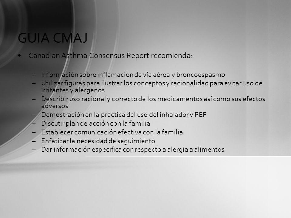 GUIA CMAJ Canadian Asthma Consensus Report recomienda: