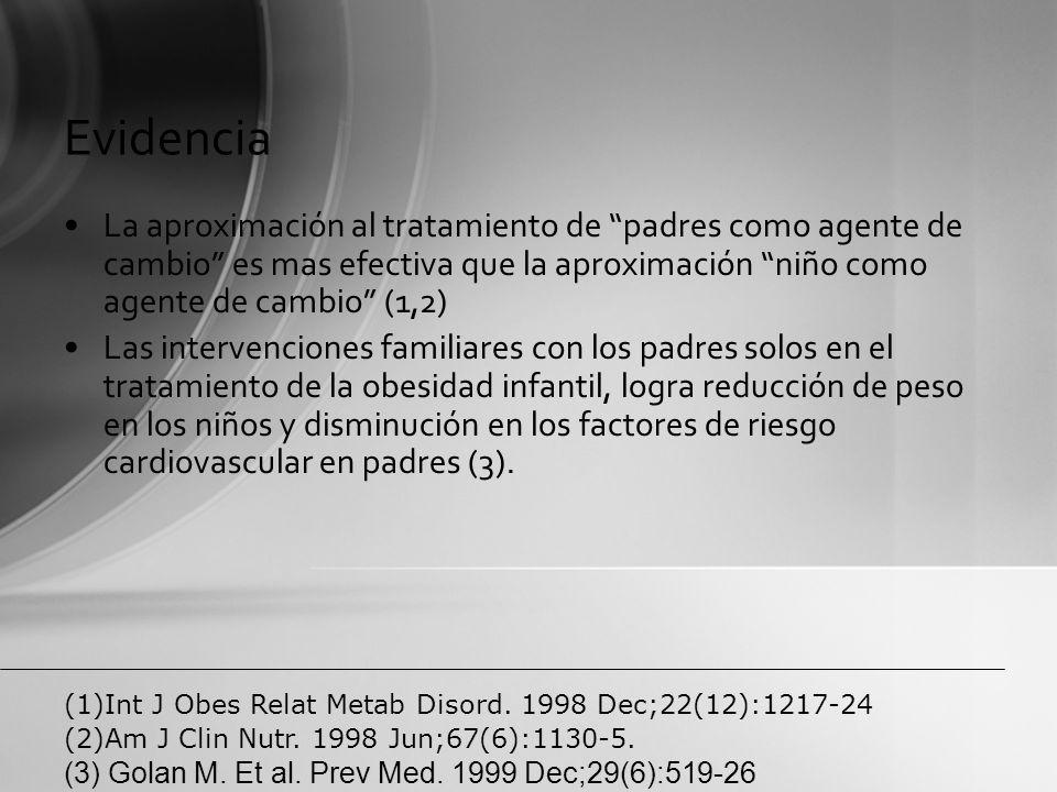EvidenciaLa aproximación al tratamiento de padres como agente de cambio es mas efectiva que la aproximación niño como agente de cambio (1,2)