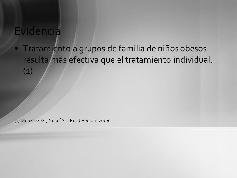 Evidencia Tratamiento a grupos de familia de niños obesos resulta más efectiva que el tratamiento individual. (1)