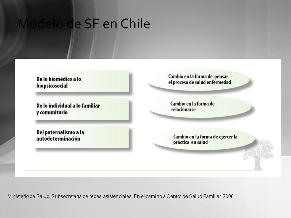 Modelo de SF en Chile Ministerio de Salud. Subsecretaría de redes asistenciales.