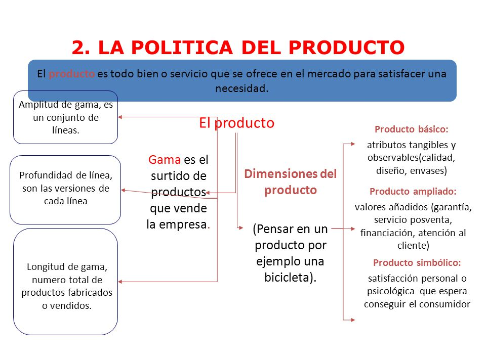 Los instrumentos del marketing mix ppt descargar for Numero atencion al consumidor