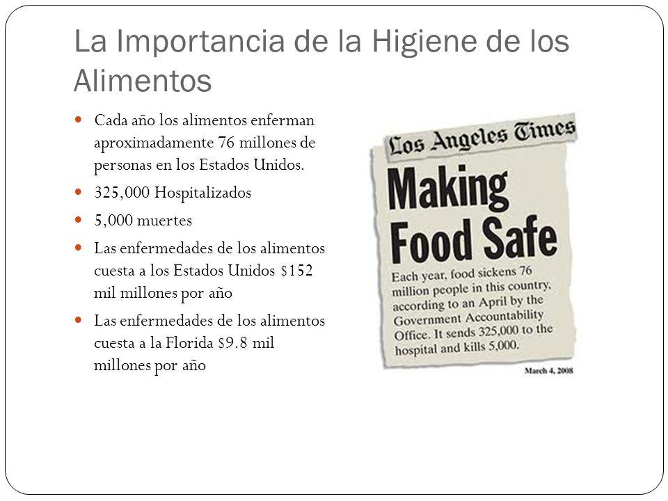 La Importancia de la Higiene de los Alimentos