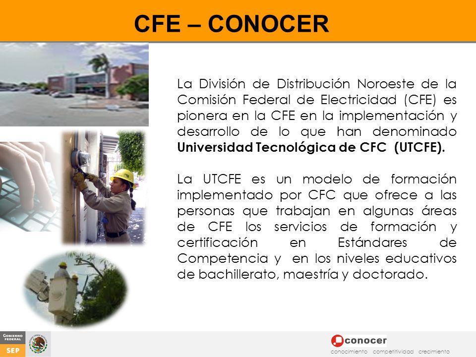 CFE – CONOCER