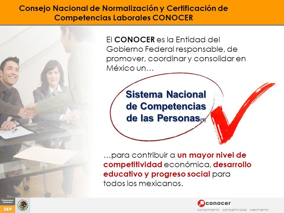 Sistema Nacional de Competencias de las Personas(1)