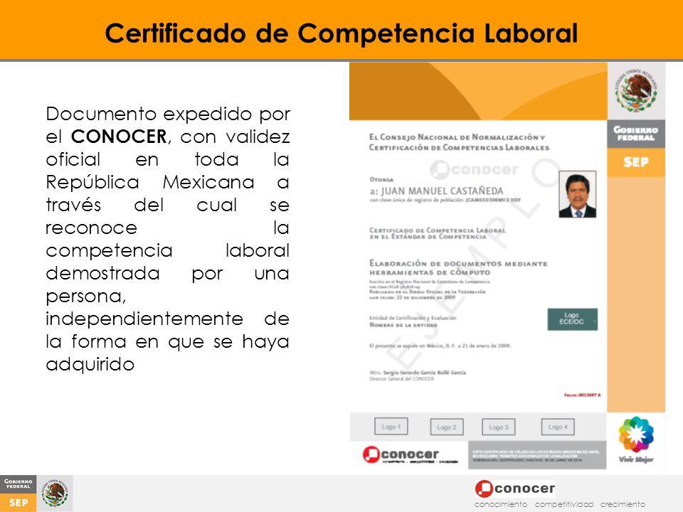 Certificado de Competencia Laboral