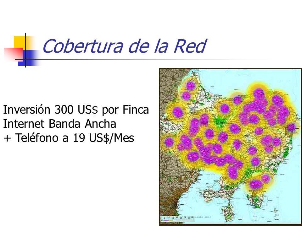 Cobertura de la Red Inversión 300 US$ por Finca Internet Banda Ancha