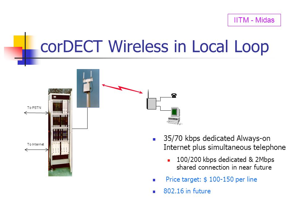 corDECT Wireless in Local Loop