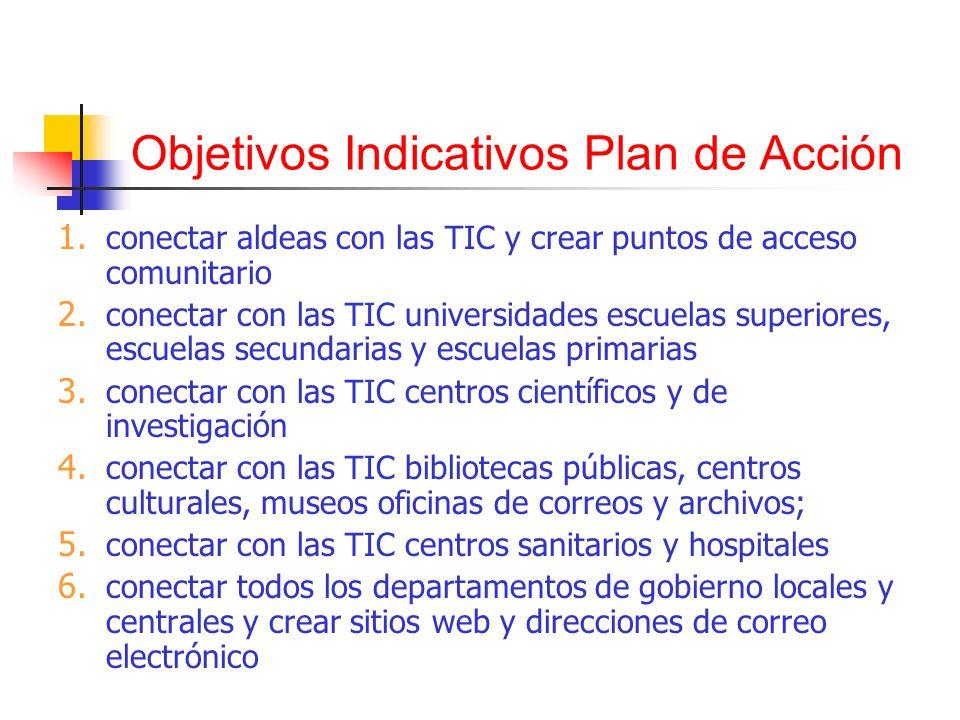 Objetivos Indicativos Plan de Acción