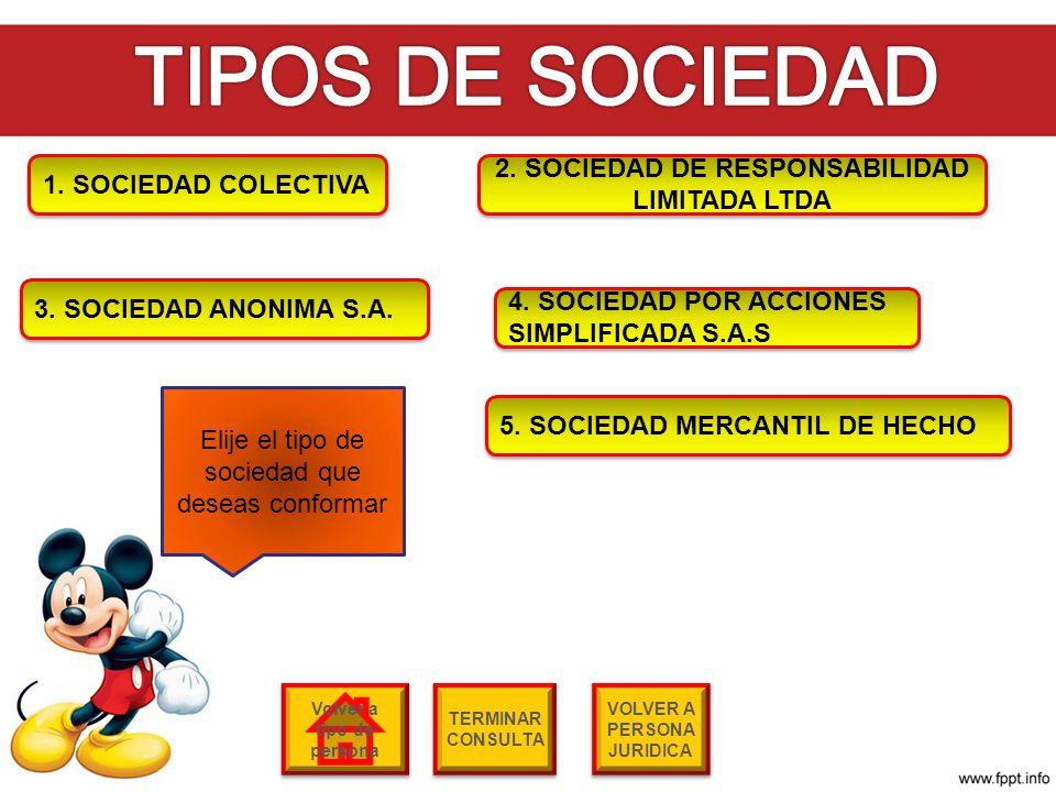 TIPOS DE SOCIEDAD 1. SOCIEDAD COLECTIVA