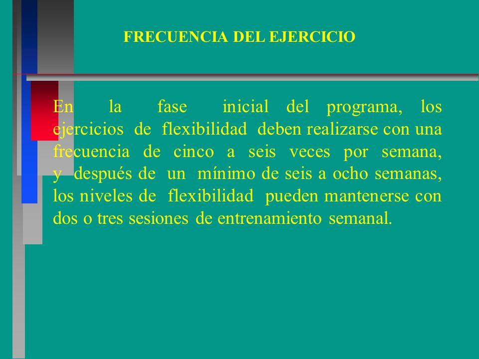 FRECUENCIA DEL EJERCICIO