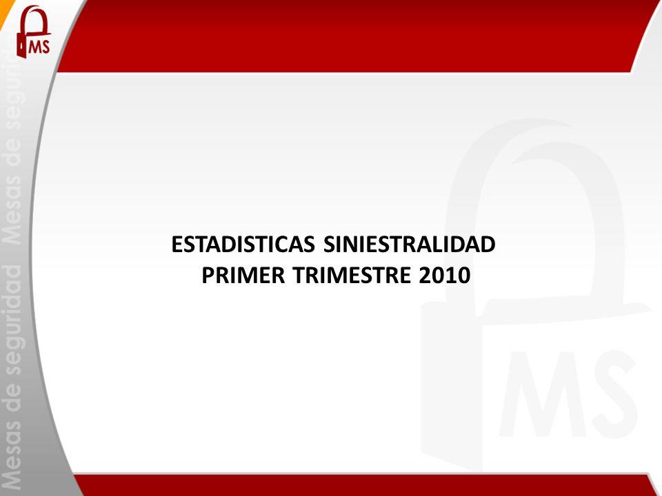 ESTADISTICAS SINIESTRALIDAD