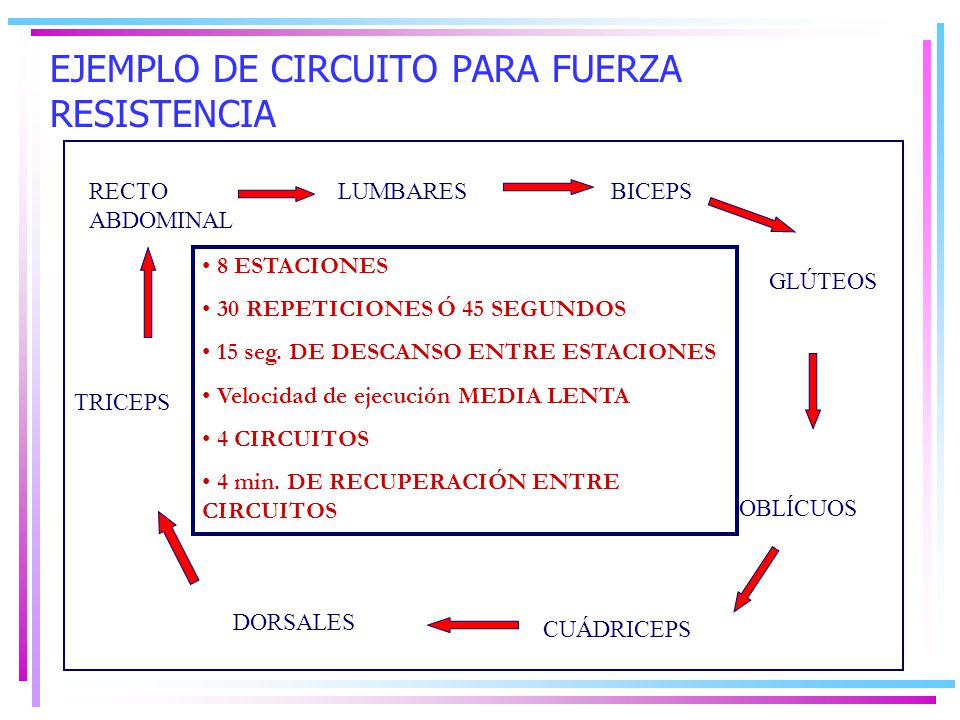 Circuito Fuerza Resistencia : CondiciÓn fÍsica la condición física es habilidad de