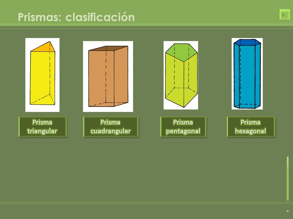 Prismas: clasificación
