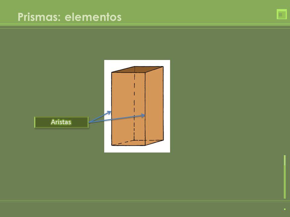 Prismas: elementos Aristas