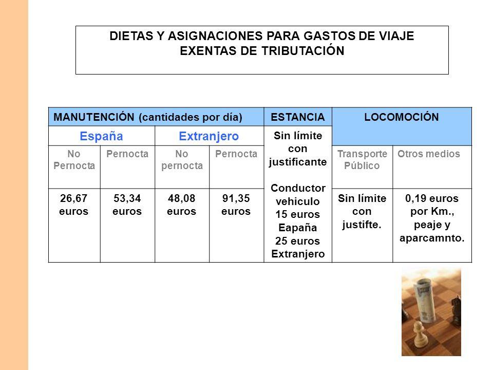 DIETAS Y ASIGNACIONES PARA GASTOS DE VIAJE España Extranjero
