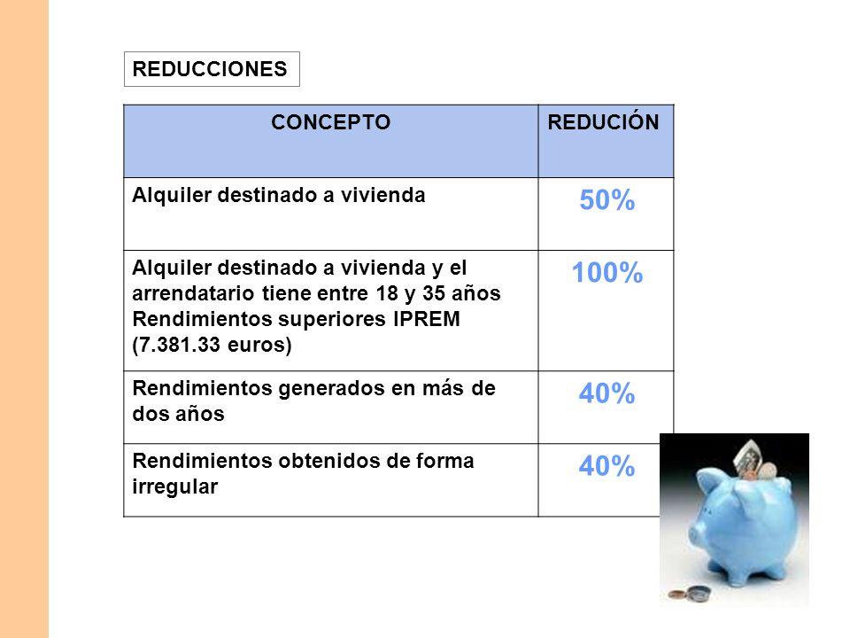 50% 100% 40% REDUCCIONES CONCEPTO REDUCIÓN